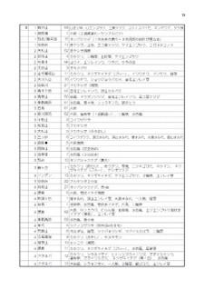 2015_sheet1__15_2