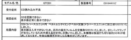 Gtcd1_4